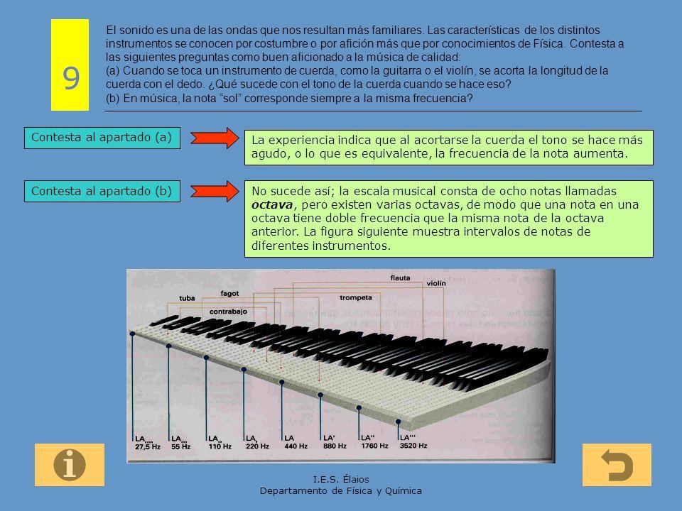 I.E.S. Élaios Departamento de Física y Química El sonido es una de las ondas que nos resultan más familiares. Las características de los distintos ins