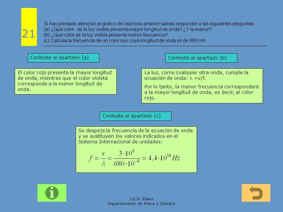 I.E.S. Élaios Departamento de Física y Química Si has prestado atención al gráfico del ejercicio anterior sabrás responder a las siguientes preguntas: