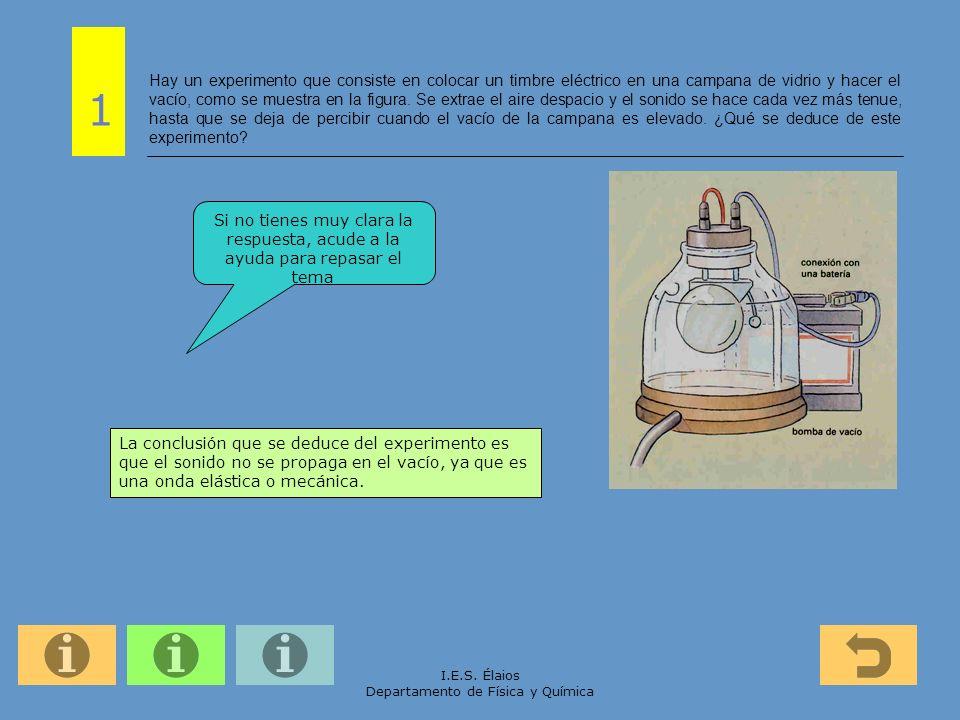 I.E.S.Élaios Departamento de Física y Química La velocidad del sonido en el aire es 330 m/s.