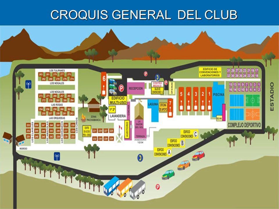 CROQUIS GENERAL DEL CLUB CROQUIS GENERAL DEL CLUB
