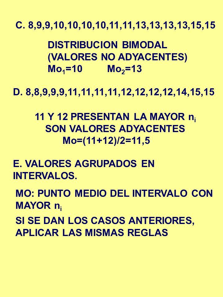C. 8,9,9,10,10,10,10,11,11,13,13,13,13,15,15 DISTRIBUCION BIMODAL (VALORES NO ADYACENTES) Mo 1 =10Mo 2 =13 D. 8,8,9,9,9,11,11,11,11,12,12,12,12,14,15,