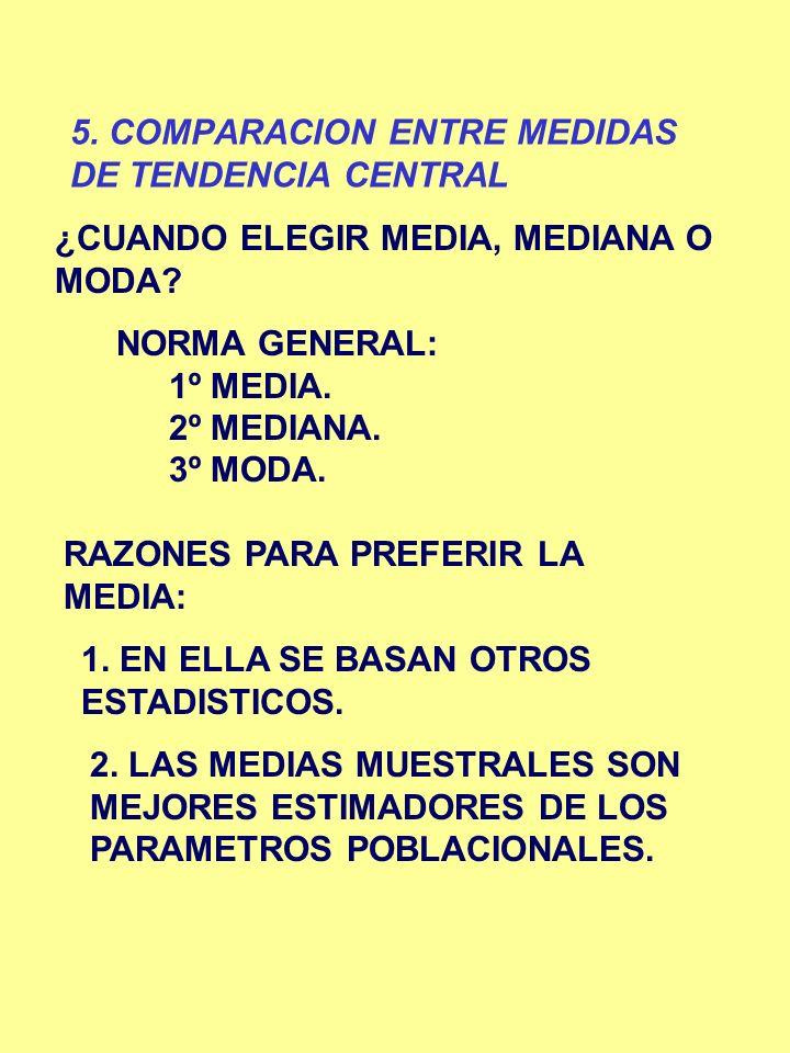5. COMPARACION ENTRE MEDIDAS DE TENDENCIA CENTRAL ¿CUANDO ELEGIR MEDIA, MEDIANA O MODA? NORMA GENERAL: 1º MEDIA. 2º MEDIANA. 3º MODA. RAZONES PARA PRE