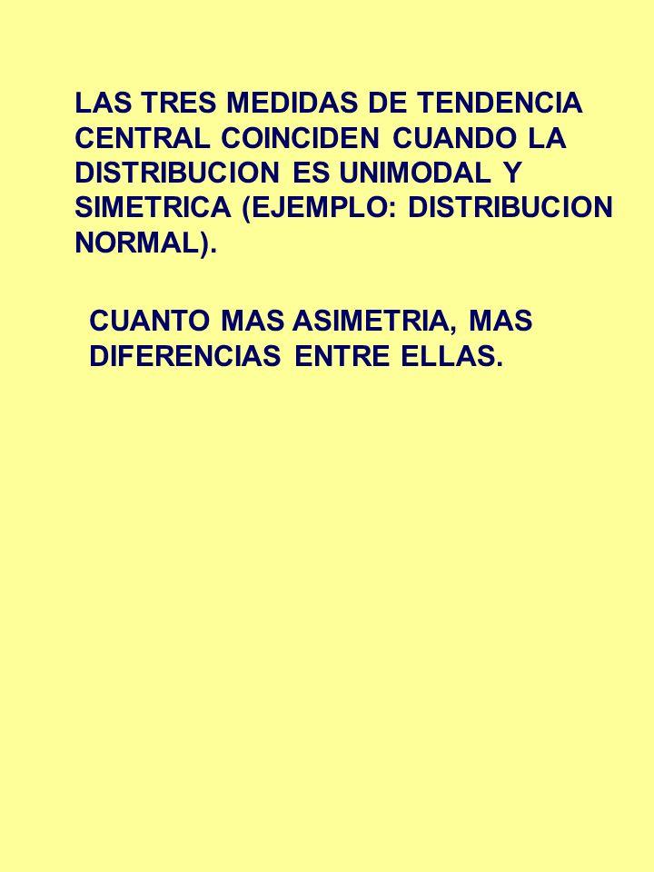LAS TRES MEDIDAS DE TENDENCIA CENTRAL COINCIDEN CUANDO LA DISTRIBUCION ES UNIMODAL Y SIMETRICA (EJEMPLO: DISTRIBUCION NORMAL). CUANTO MAS ASIMETRIA, M