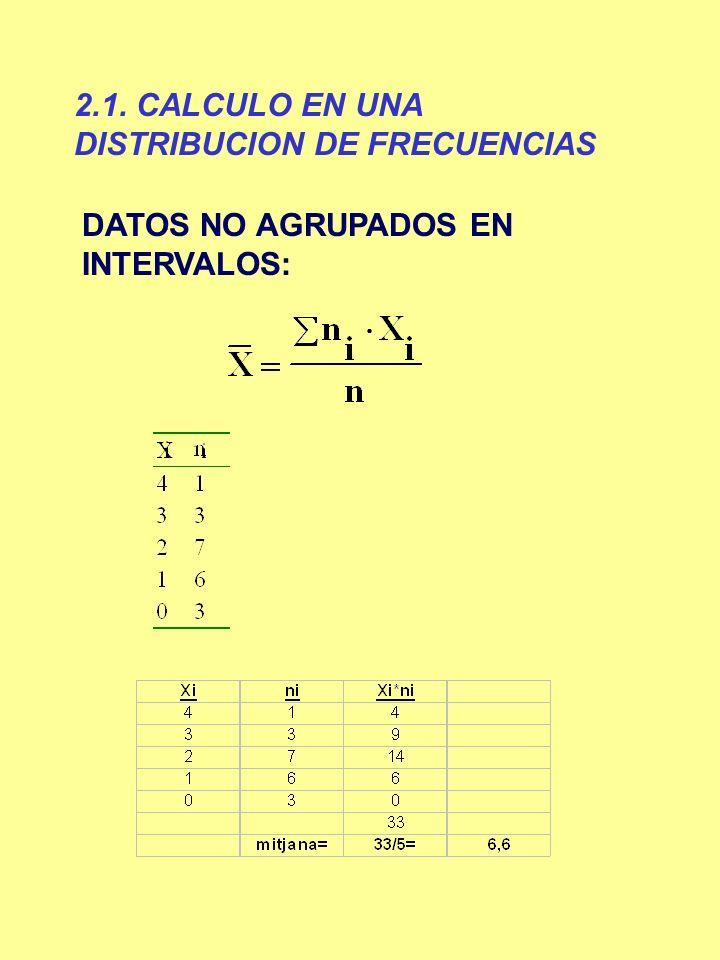 2.1. CALCULO EN UNA DISTRIBUCION DE FRECUENCIAS DATOS NO AGRUPADOS EN INTERVALOS: