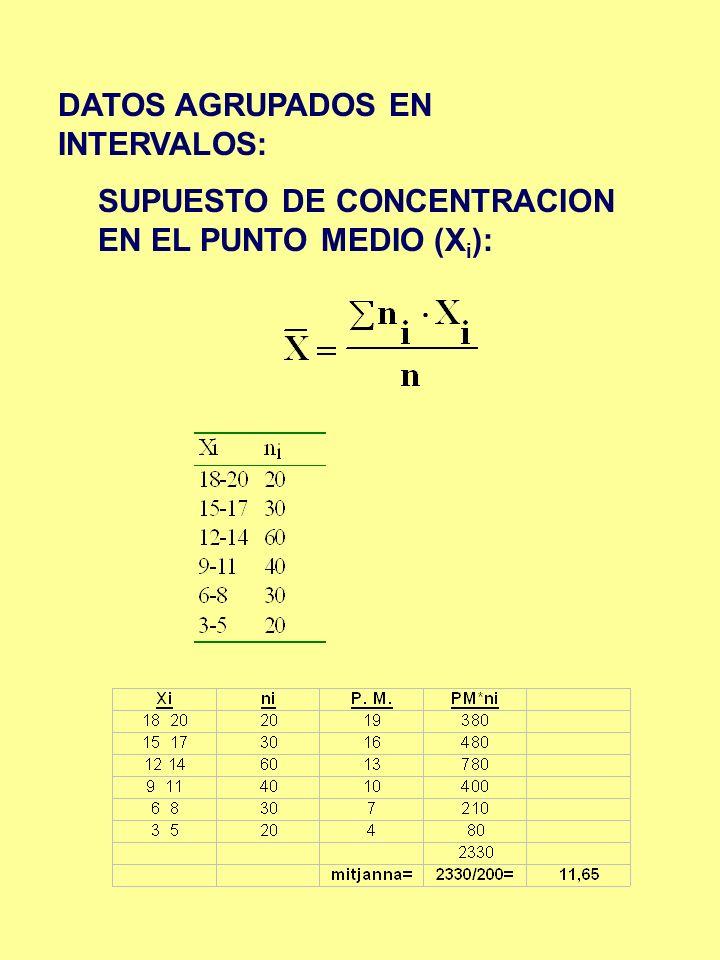 DATOS AGRUPADOS EN INTERVALOS: SUPUESTO DE CONCENTRACION EN EL PUNTO MEDIO (X i ):
