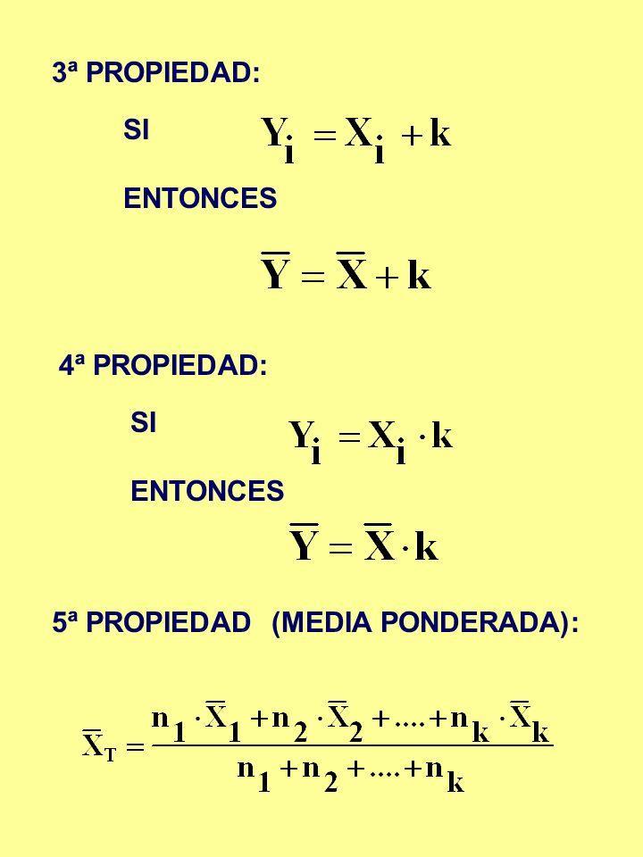 3ª PROPIEDAD: SI ENTONCES 4ª PROPIEDAD: SI ENTONCES 5ª PROPIEDAD (MEDIA PONDERADA):