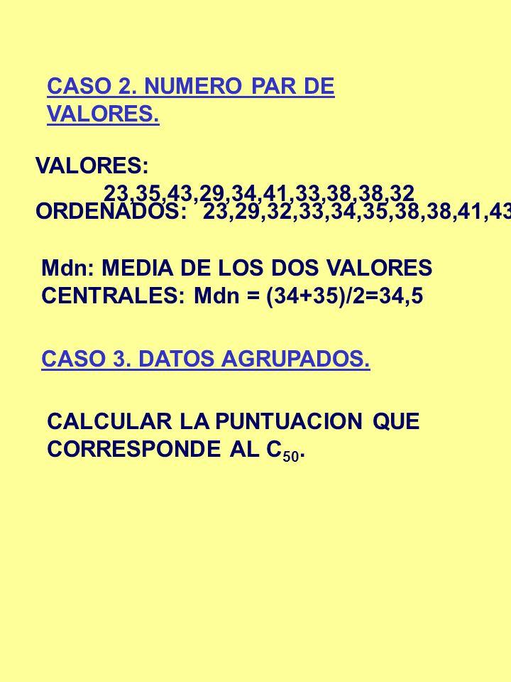 CASO 2. NUMERO PAR DE VALORES. VALORES: 23,35,43,29,34,41,33,38,38,32 ORDENADOS: 23,29,32,33,34,35,38,38,41,43 Mdn: MEDIA DE LOS DOS VALORES CENTRALES