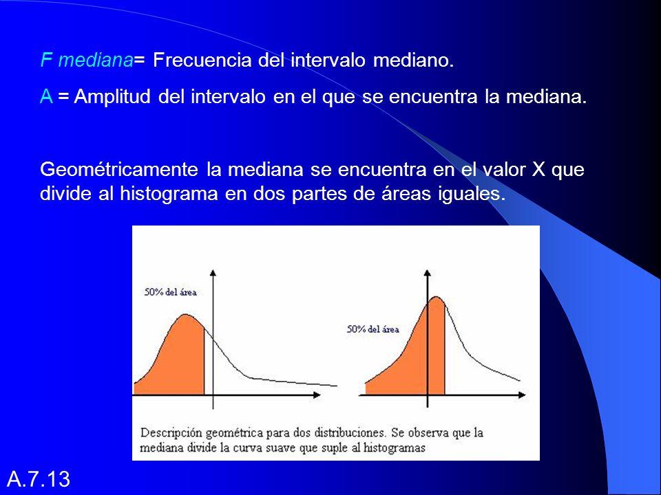 La extensión para el cálculo de la mediana en el caso de datos agrupados es realiza a continuación: Donde: Md = Mediana.