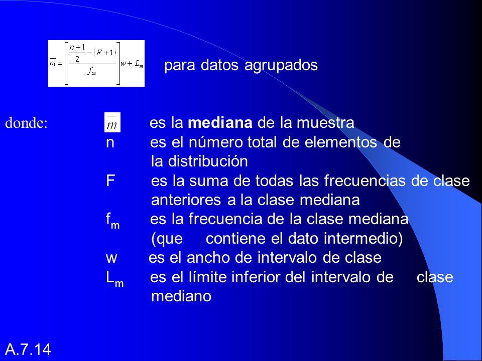F mediana= Frecuencia del intervalo mediano.