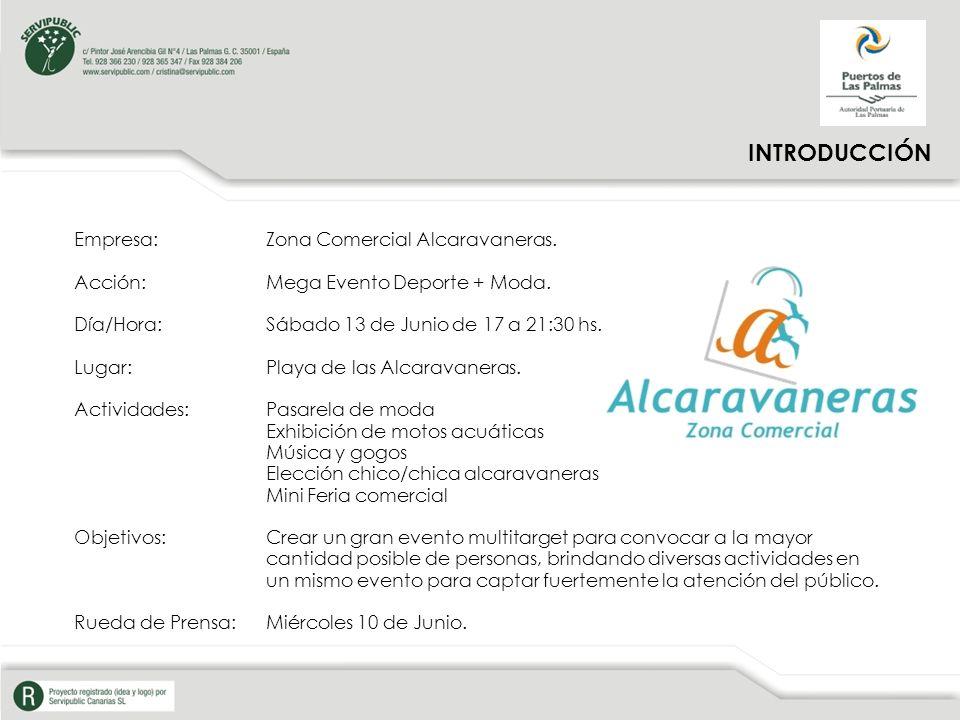 INTRODUCCIÓN Empresa:Zona Comercial Alcaravaneras.