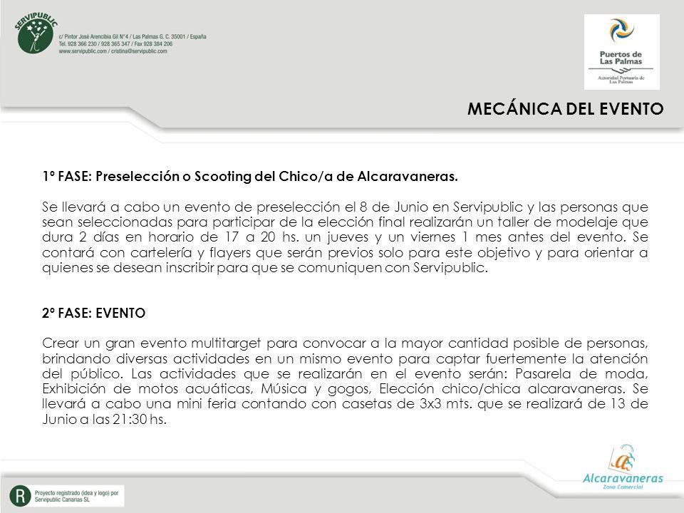 MECÁNICA DEL EVENTO 1º FASE: Preselección o Scooting del Chico/a de Alcaravaneras.