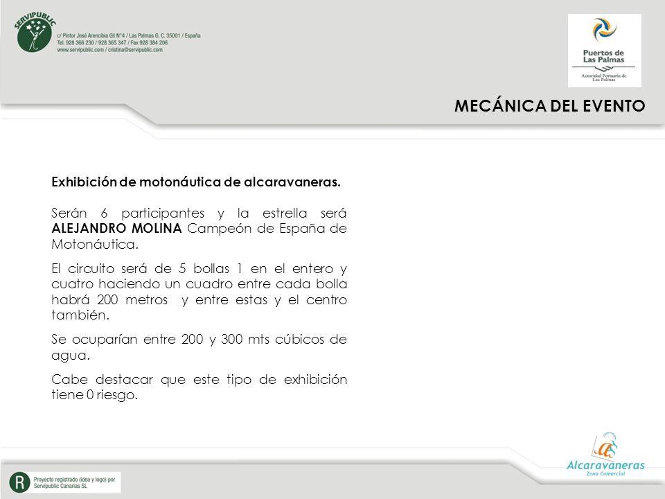 MECÁNICA DEL EVENTO Exhibición de motonáutica de alcaravaneras.