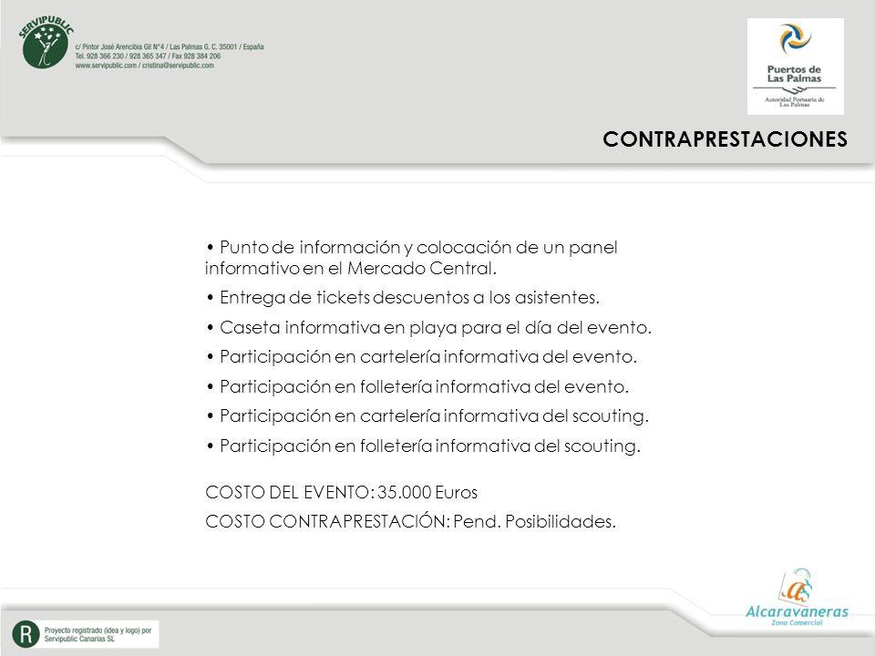 CONTRAPRESTACIONES Punto de información y colocación de un panel informativo en el Mercado Central.
