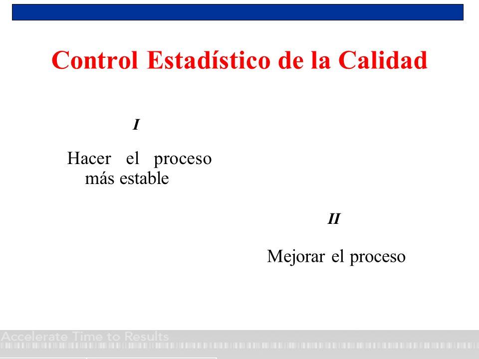 Hacer el proceso más estable Mejorar el proceso Control Estadístico de la Calidad I II