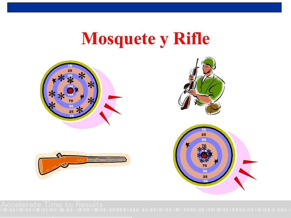 Mosquete y Rifle * * * * * * * * * * * * * * * * *