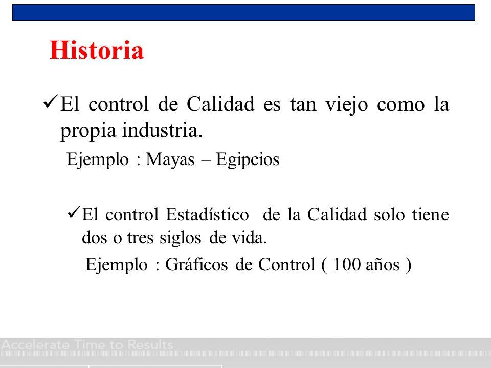 Historia El control de Calidad es tan viejo como la propia industria. Ejemplo : Mayas – Egipcios El control Estadístico de la Calidad solo tiene dos o