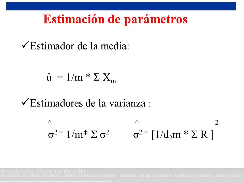 Estimación de parámetros Estimador de la media: û = 1/m * Σ X m Estimadores de la varianza : ^ ^ 2 σ 2 = 1/m* Σ σ 2 σ 2 = [1/d 2 m * Σ R ]