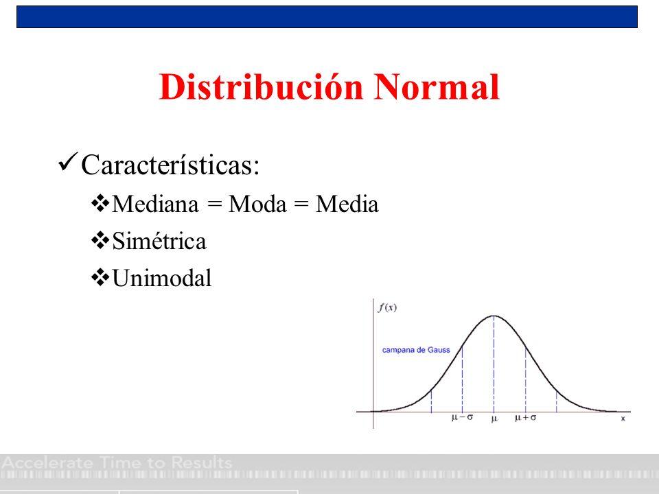 Distribución Normal Características: Mediana = Moda = Media Simétrica Unimodal