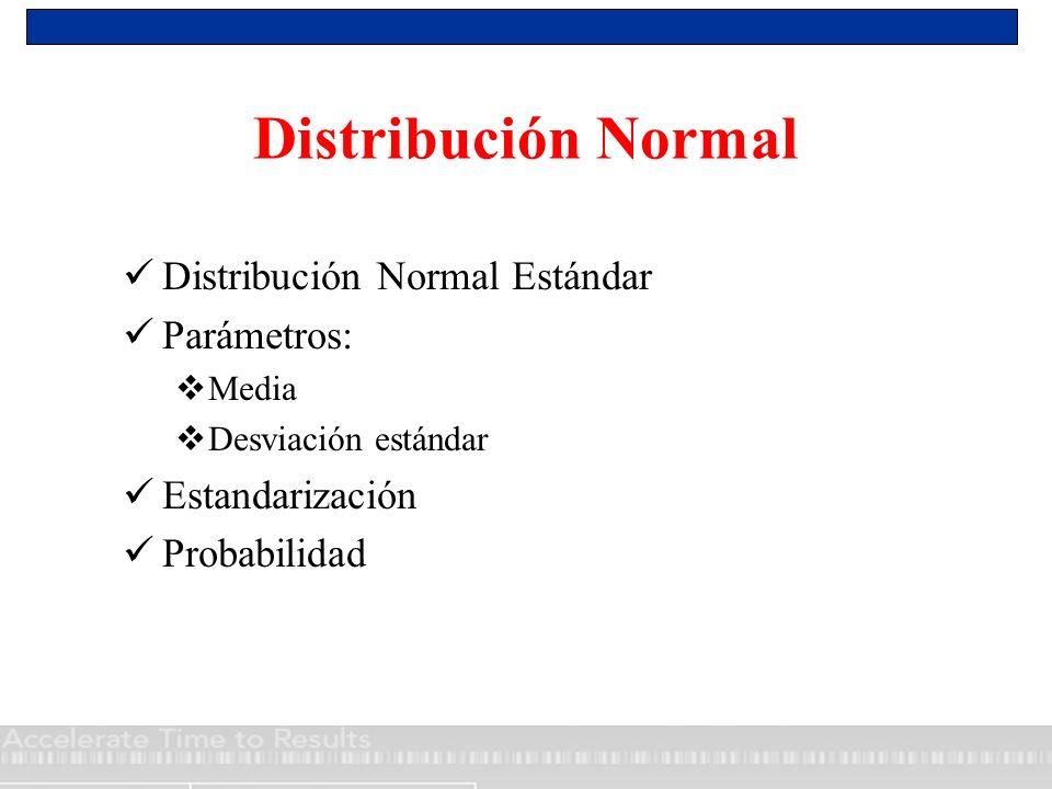 Distribución Normal Distribución Normal Estándar Parámetros: Media Desviación estándar Estandarización Probabilidad