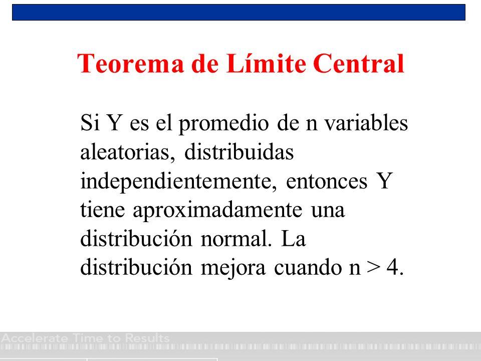 Teorema de Límite Central Si Y es el promedio de n variables aleatorias, distribuidas independientemente, entonces Y tiene aproximadamente una distrib