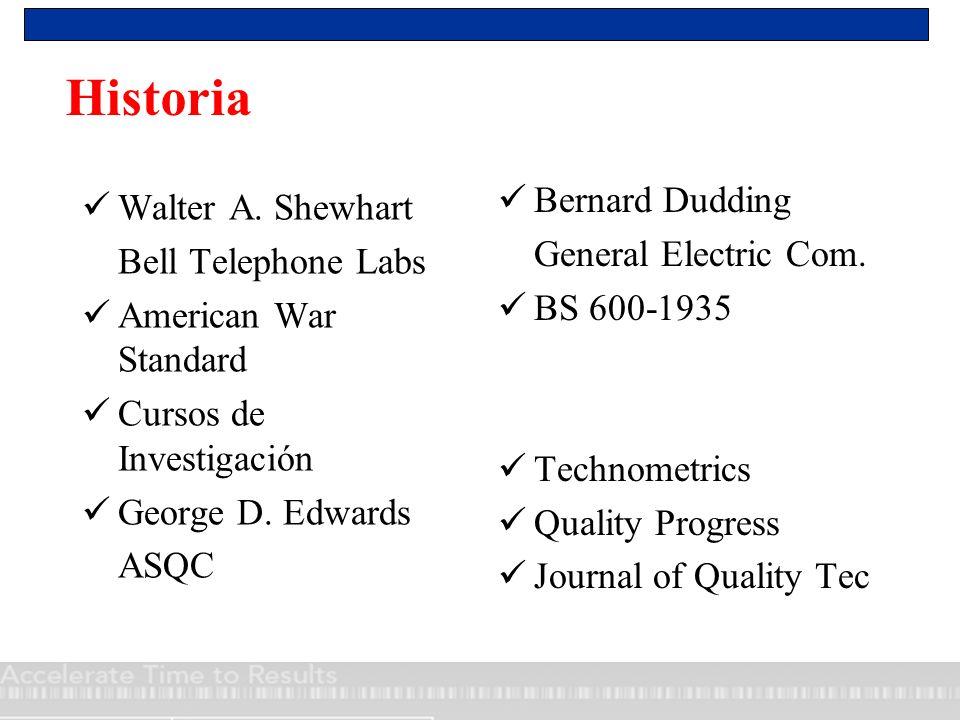 Walter A. Shewhart Bell Telephone Labs American War Standard Cursos de Investigación George D. Edwards ASQC Bernard Dudding General Electric Com. BS 6