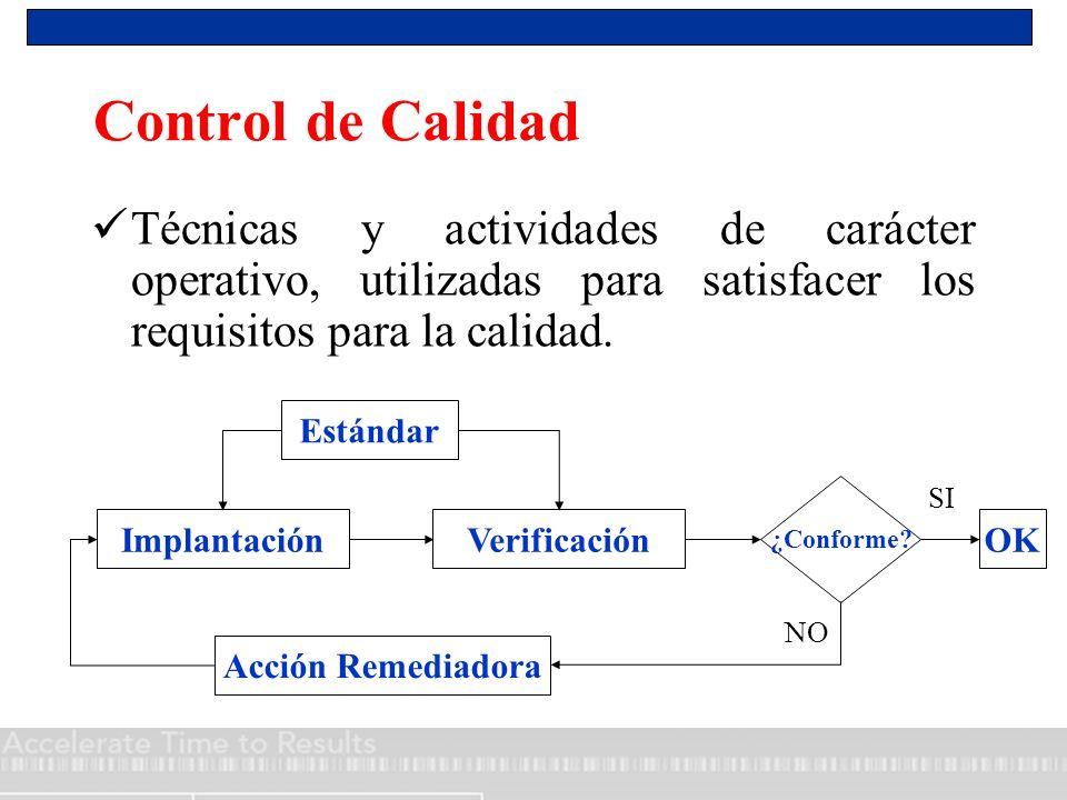 Control de Calidad Técnicas y actividades de carácter operativo, utilizadas para satisfacer los requisitos para la calidad. ImplantaciónVerificación A