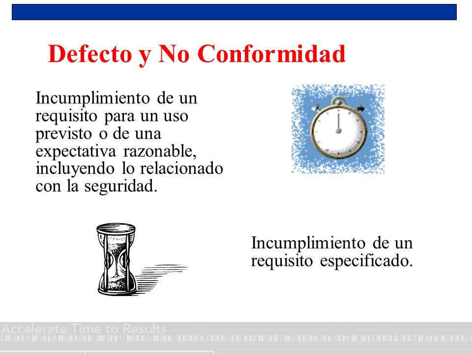 Defecto y No Conformidad Incumplimiento de un requisito para un uso previsto o de una expectativa razonable, incluyendo lo relacionado con la segurida
