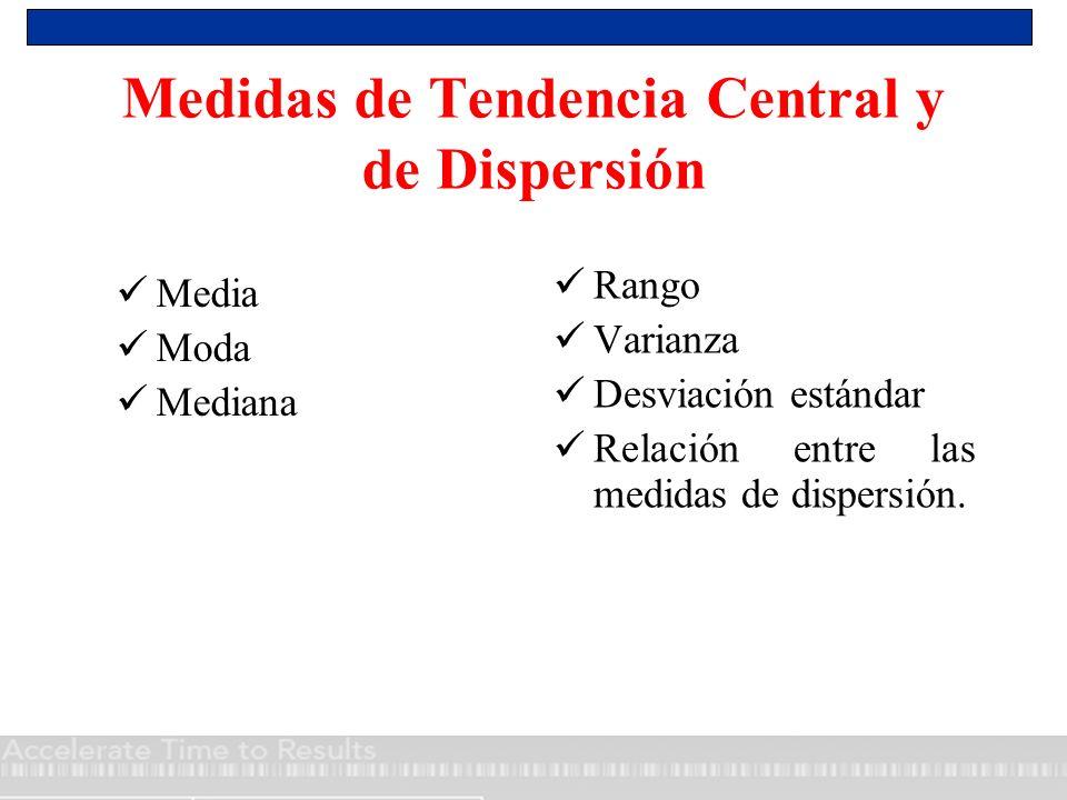 Media Moda Mediana Rango Varianza Desviación estándar Relación entre las medidas de dispersión. Medidas de Tendencia Central y de Dispersión