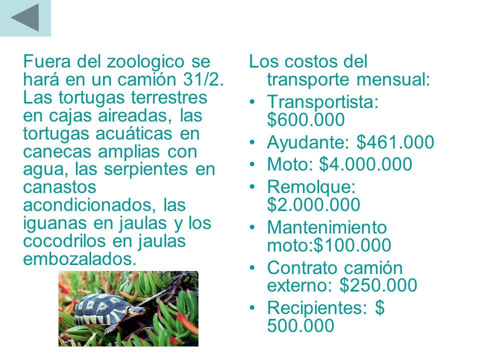 TRASPORTE DE REPTILES Tortugas (30), serpientes(10), iguanas(5) y cocodrilos(5). Dentro del zoológico será dirigido por dos personas el transportista