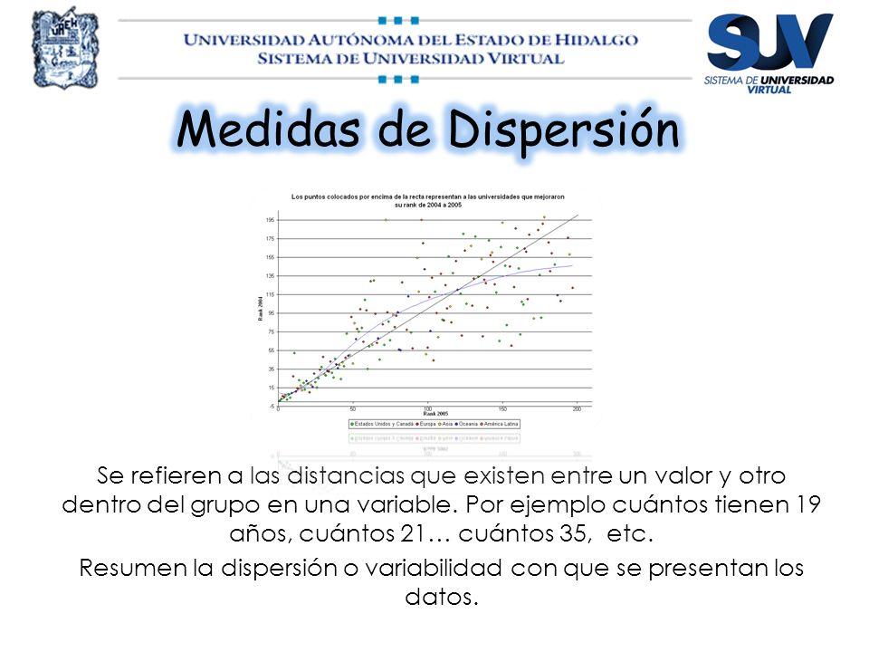 Se refieren a las distancias que existen entre un valor y otro dentro del grupo en una variable. Por ejemplo cuántos tienen 19 años, cuántos 21… cuánt