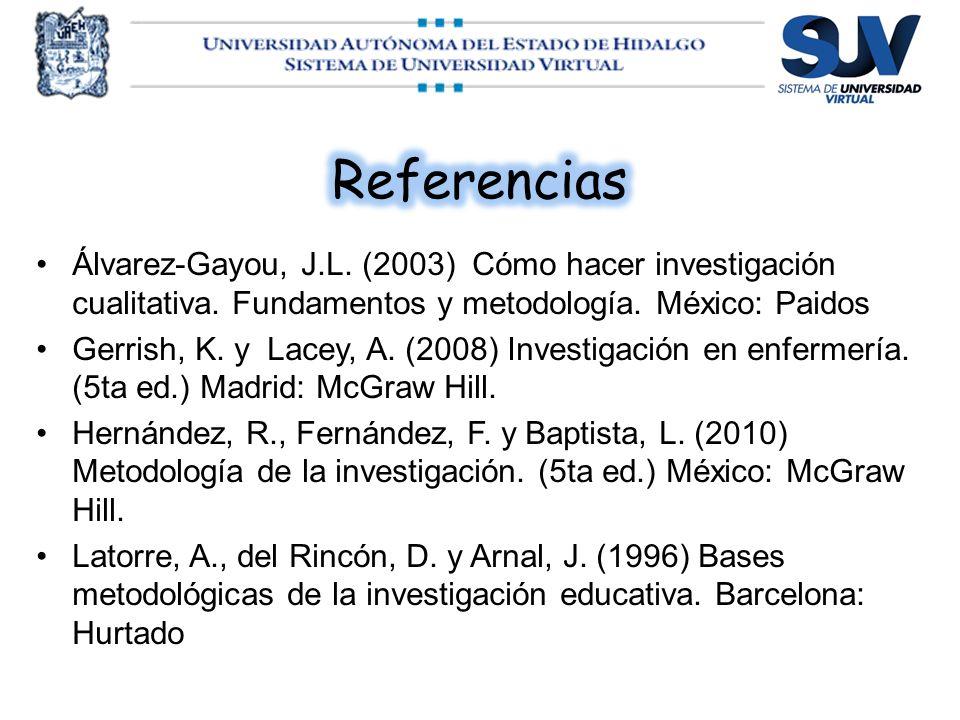 Álvarez-Gayou, J.L. (2003) Cómo hacer investigación cualitativa. Fundamentos y metodología. México: Paidos Gerrish, K. y Lacey, A. (2008) Investigació