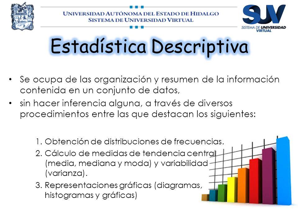 Se ocupa de las organización y resumen de la información contenida en un conjunto de datos, sin hacer inferencia alguna, a través de diversos procedim