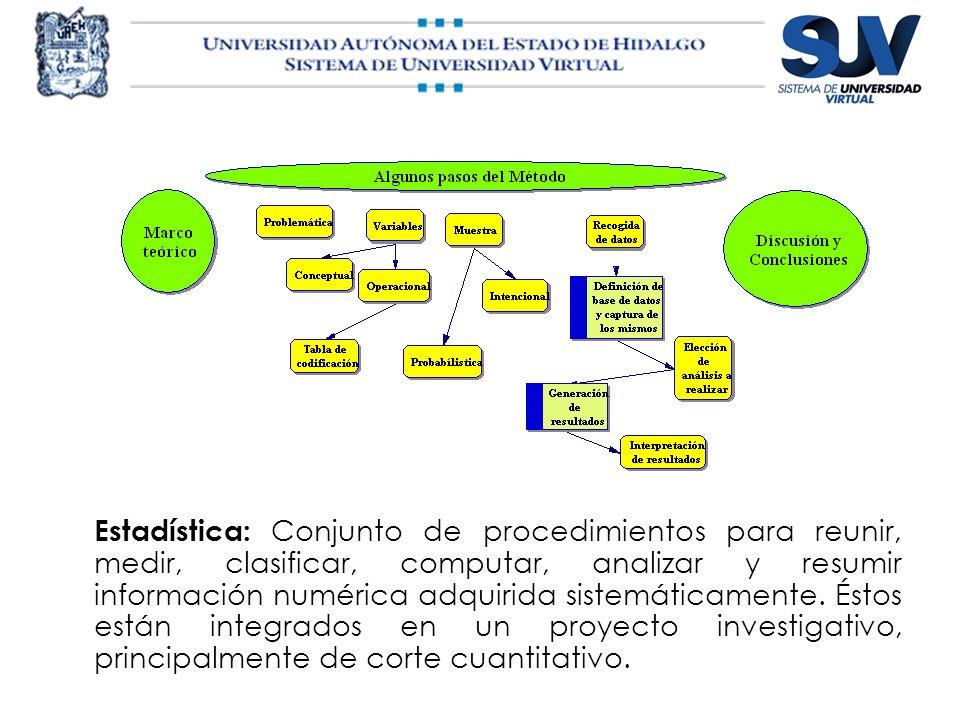 Estadística: Conjunto de procedimientos para reunir, medir, clasificar, computar, analizar y resumir información numérica adquirida sistemáticamente.