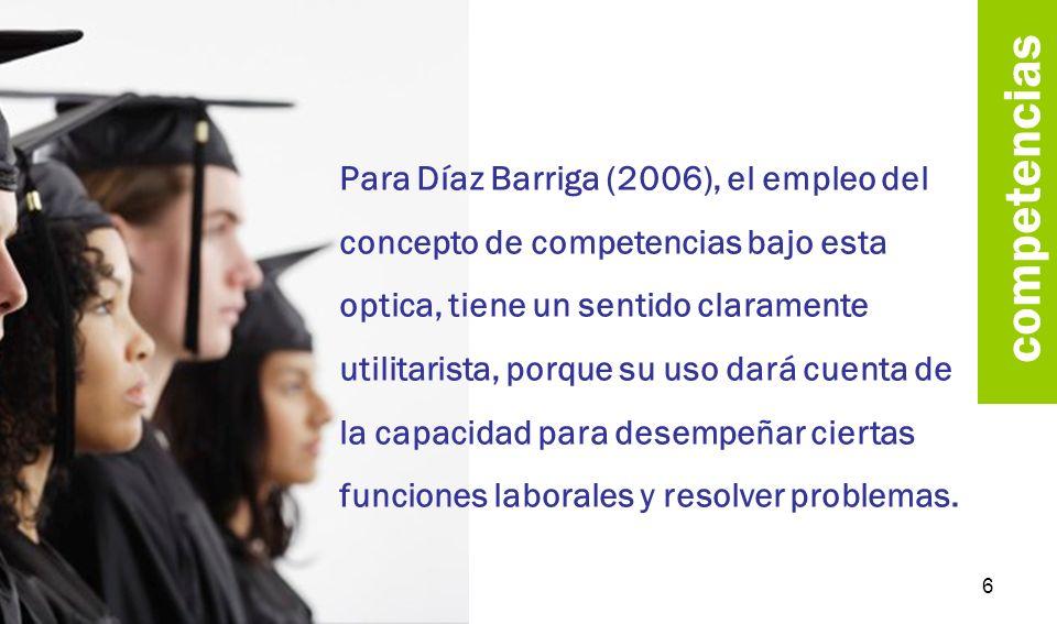 competenicas Para San Martín (2002), un propósito que se persigue con la certificación de competencias laborales desde el ámbito de lo laboral, es dar certeza sobre el saber ( los saberes) y el saber hacer (saberes hacer) adquiridos a partir de la ejercitación de los conocimientos y habilidades de una profesión en situaciones reales de trabajo.