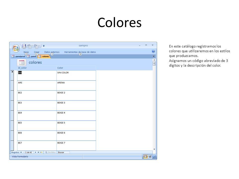 Colores En este catálogo registramos los colores que utilizaremos en los estilos que produzcamos. Asignamos un código abreviado de 3 dígitos y la desc