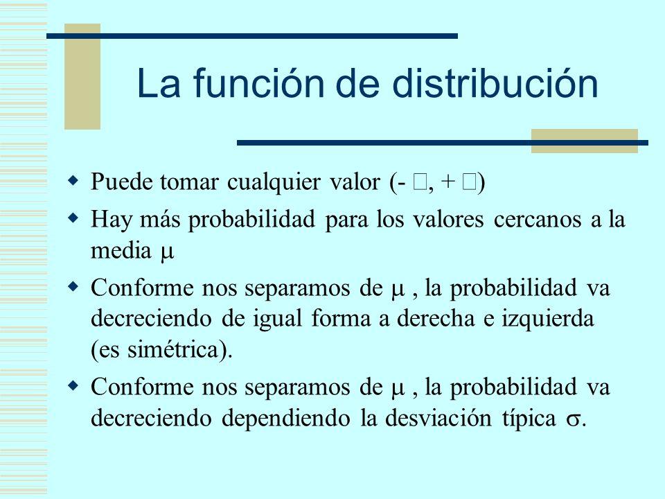 La función de distribución Puede tomar cualquier valor (-, + ) Hay más probabilidad para los valores cercanos a la media Conforme nos separamos de, la probabilidad va decreciendo de igual forma a derecha e izquierda (es simétrica).