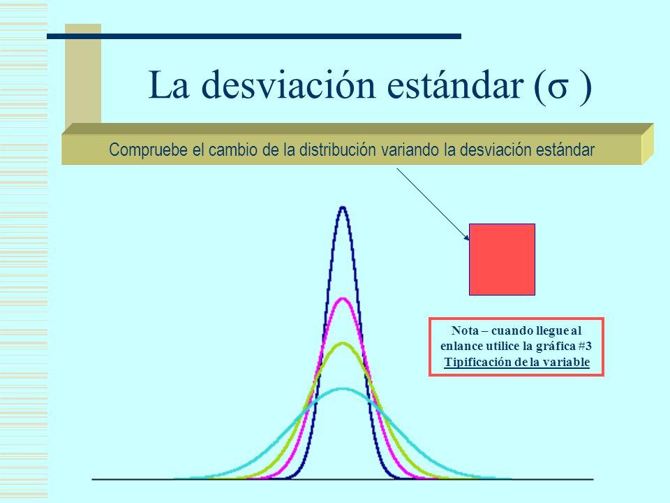 La desviación estándar (σ ) Compruebe el cambio de la distribución variando la desviación estándar Nota – cuando llegue al enlance utilice la gráfica #3 Tipificación de la variable