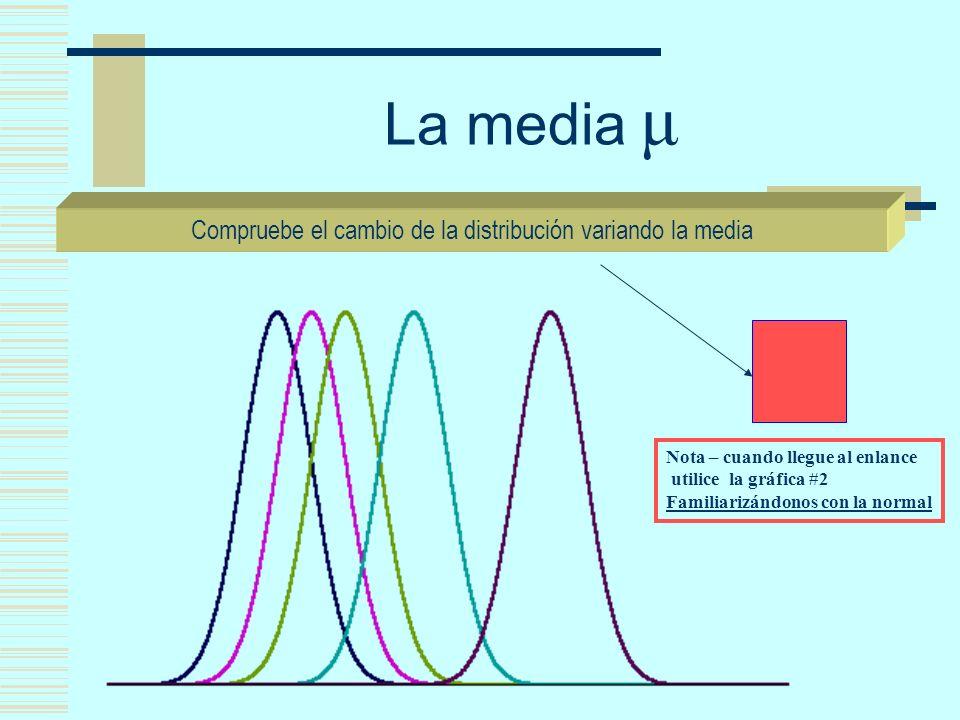 La media μ Compruebe el cambio de la distribución variando la media Nota – cuando llegue al enlance utilice la gráfica #2 Familiarizándonos con la normal