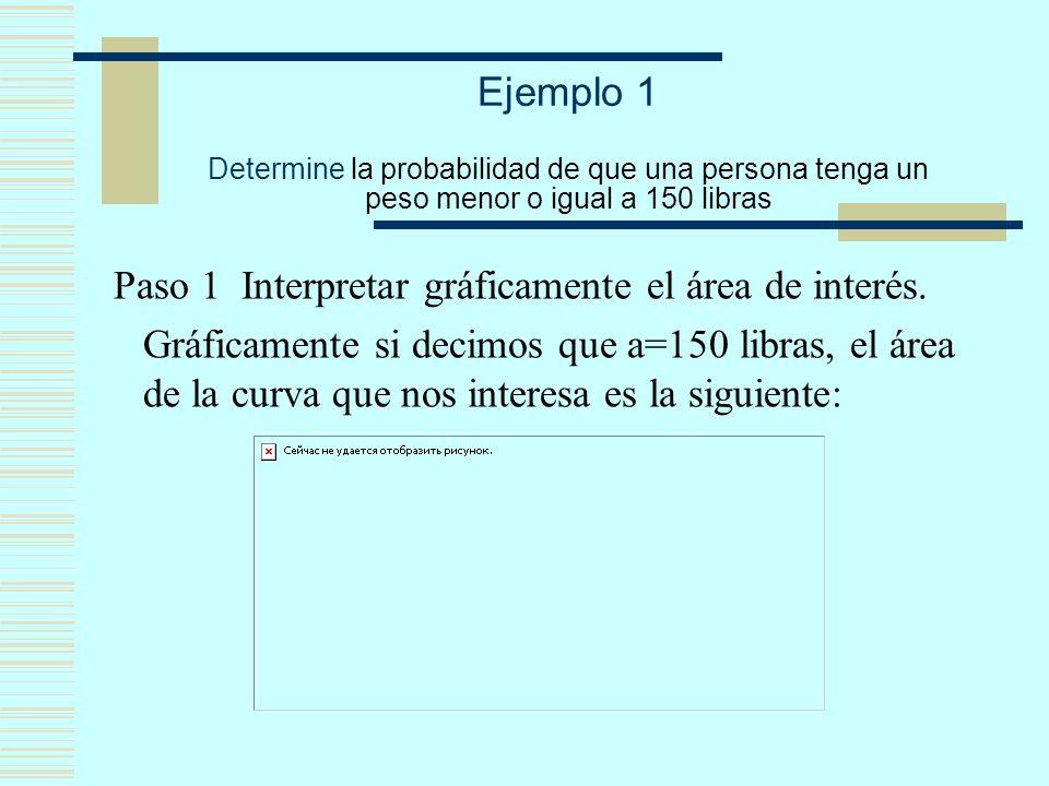 Ejemplo 1 Determine la probabilidad de que una persona tenga un peso menor o igual a 150 libras Paso 1 Interpretar gráficamente el área de interés.