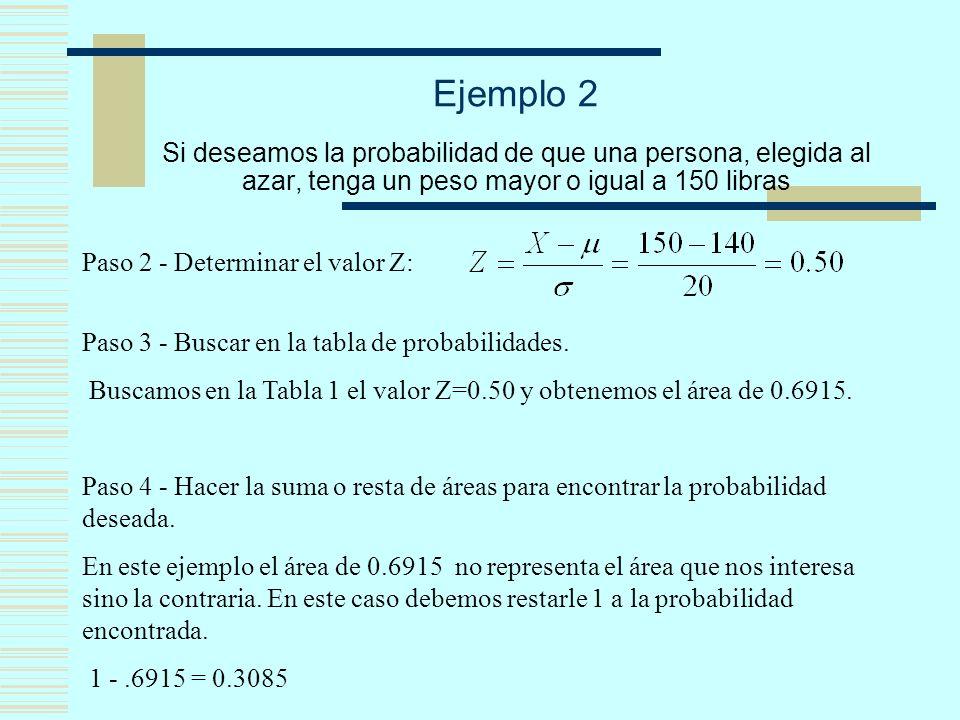 Ejemplo 2 Si deseamos la probabilidad de que una persona, elegida al azar, tenga un peso mayor o igual a 150 libras Paso 2 - Determinar el valor Z: Paso 3 - Buscar en la tabla de probabilidades.