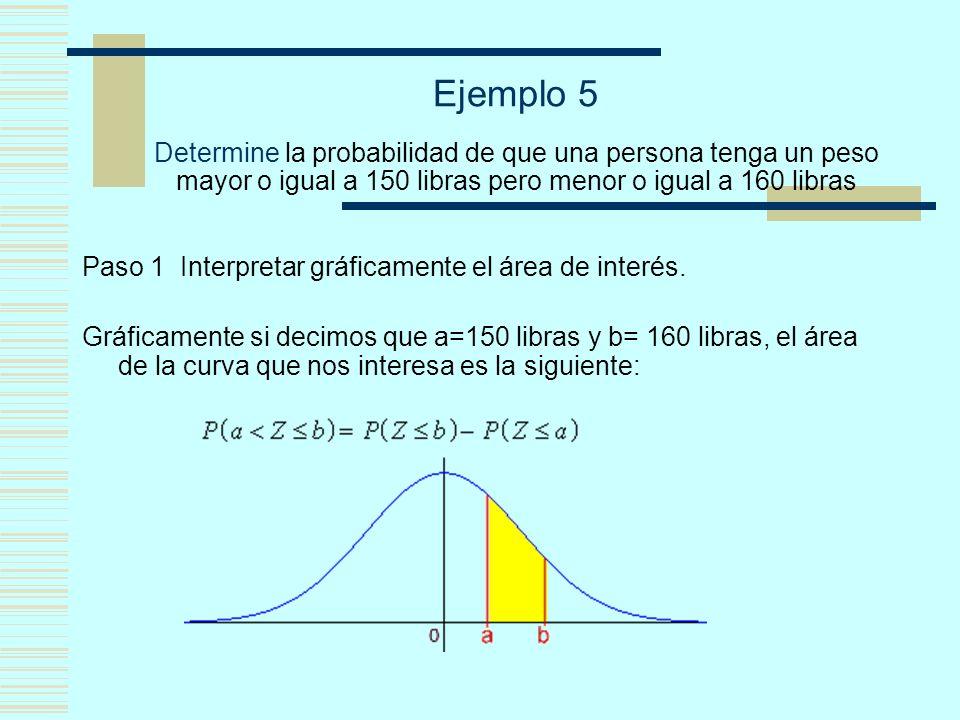 Ejemplo 5 Determine la probabilidad de que una persona tenga un peso mayor o igual a 150 libras pero menor o igual a 160 libras Paso 1 Interpretar gráficamente el área de interés.