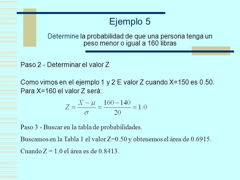 Ejemplo 5 Determine la probabilidad de que una persona tenga un peso menor o igual a 160 libras Paso 2 - Determinar el valor Z Como vimos en el ejemplo 1 y 2 E valor Z cuando X=150 es 0.50.