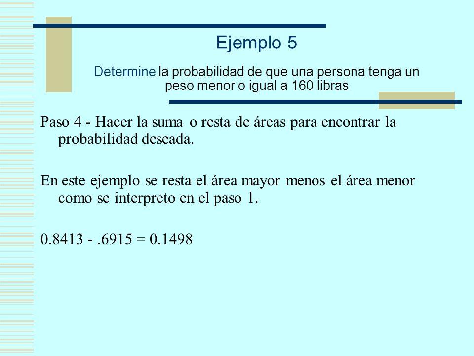 Ejemplo 5 Determine la probabilidad de que una persona tenga un peso menor o igual a 160 libras Paso 4 - Hacer la suma o resta de áreas para encontrar la probabilidad deseada.