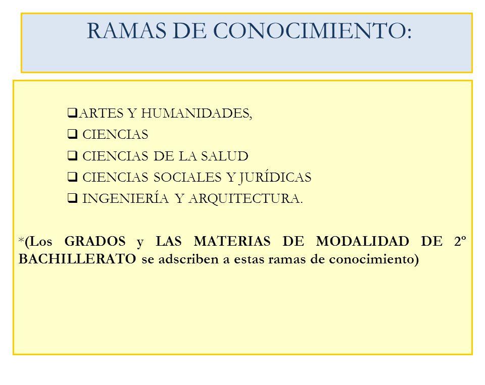 ARTES Y HUMANIDADES, CIENCIAS CIENCIAS DE LA SALUD CIENCIAS SOCIALES Y JURÍDICAS INGENIERÍA Y ARQUITECTURA. *(Los GRADOS y LAS MATERIAS DE MODALIDAD D