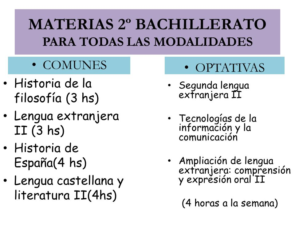 MATERIAS 2º BACHILLERATO PARA TODAS LAS MODALIDADES COMUNES Historia de la filosofía (3 hs) Lengua extranjera II (3 hs) Historia de España(4 hs) Lengu