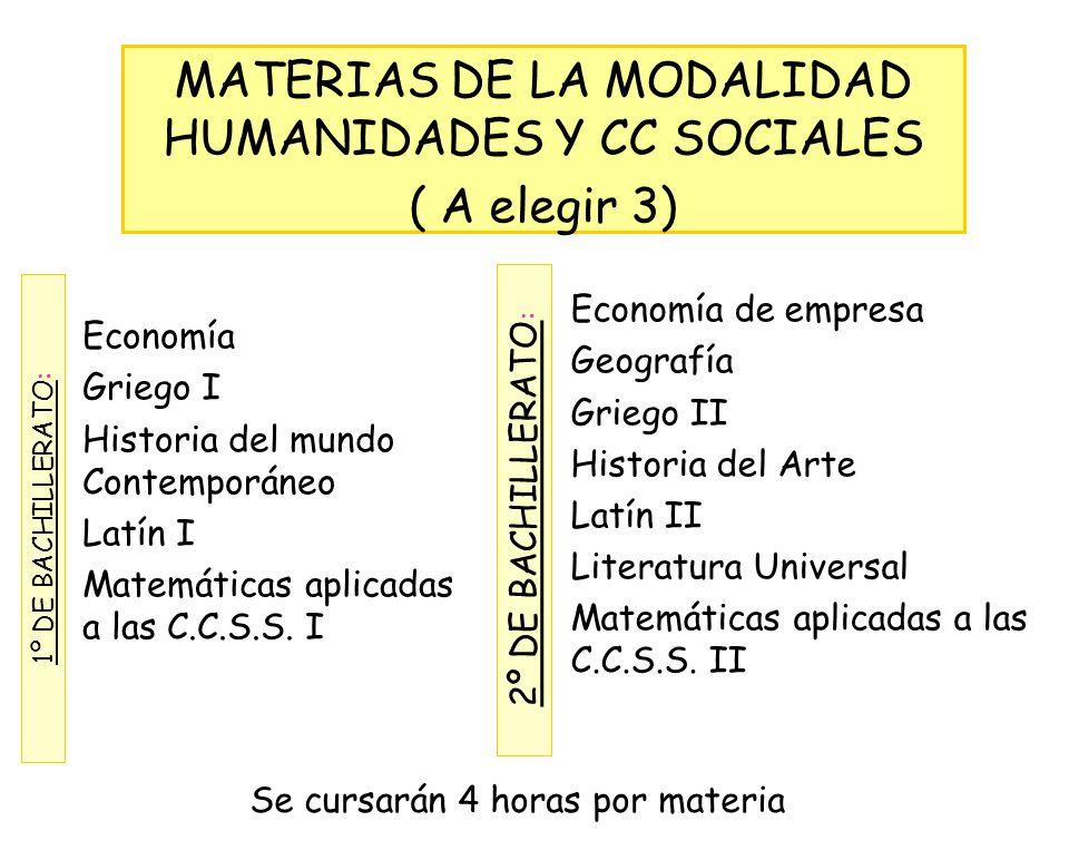 MATERIAS MODALIDAD 2º BACHILLERATO ADSCRITAS A LAS RAMAS DE CONOCIMIENTO CIENCIAS SOCIALES Y JURIDICASARTES Y HUMANIDADES GEOGRAFIA GRIEGO HISTORIA DEL ARTE LATIN II LITERATURA UNIVERSAL HISTORIA DEL MUNDO CONTEMPORANEO MATEMATICAS APLICADAS A LAS CCSS II ECONOMIA DE LA EMPRESA ECONOMIA CULTURA AUDIOVISUAL DIBUJO ARTISTICO II DIBUJO TECNICO II DISEÑO ANALISIS MUSICAL HISTORIA DE LA MUSICA Y LA DANZA LENGUAJE Y PRACTICA MUSICAL ANATOMIA APLICADA TECNICAS DE EXPRESION GRAFICO-PLASTICA VOLUMEN ARTES ESCENICAS CCIAS DE LA TIERRA Y M.