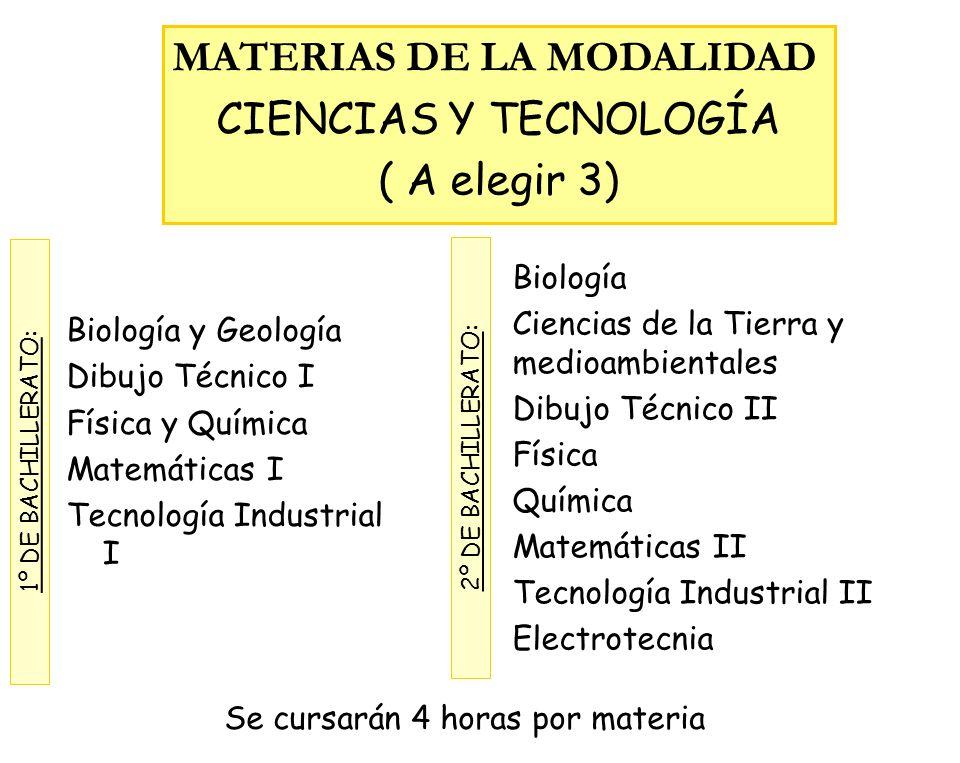 Biología y Geología Dibujo Técnico I Física y Química Matemáticas I Tecnología Industrial I 1º DE BACHILLERATO: Se cursarán 4 horas por materia MATERI