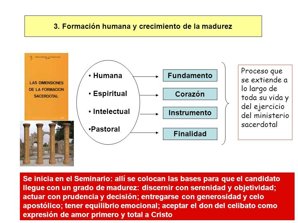 10 3. Formación humana y crecimiento de la madurez Humana Espiritual Intelectual Pastoral Se inicia en el Seminario: allí se colocan las bases para qu