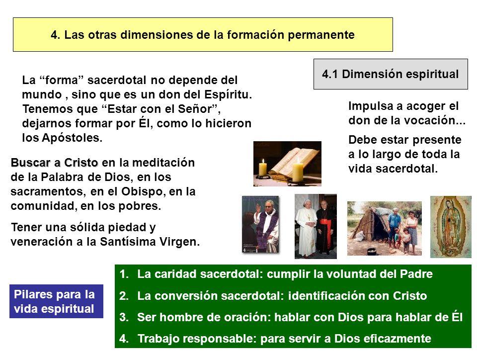 20 4. Las otras dimensiones de la formación permanente 4.1 Dimensión espiritual Impulsa a acoger el don de la vocación... Debe estar presente a lo lar