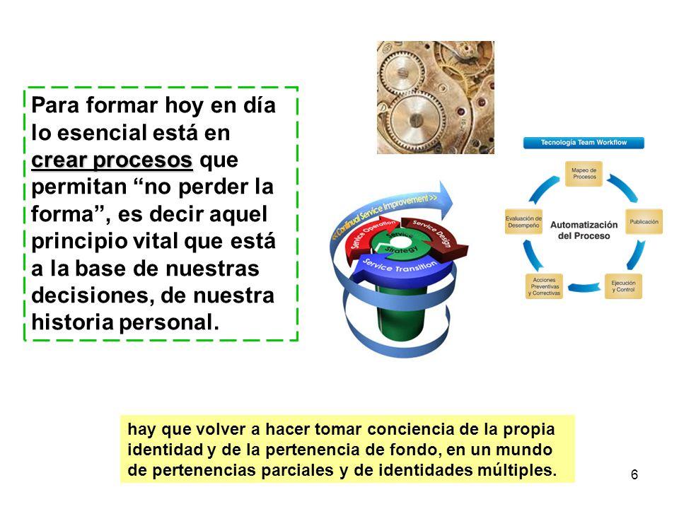 6 crear procesos Para formar hoy en día lo esencial está en crear procesos que permitan no perder la forma, es decir aquel principio vital que está a